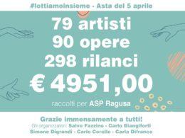 #LOTTIAMOINSIEME: 4951 euro raccolti per l'ASP durante l'asta di beneficenza di domenica 5 aprile